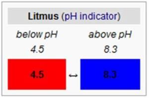 Litmus test